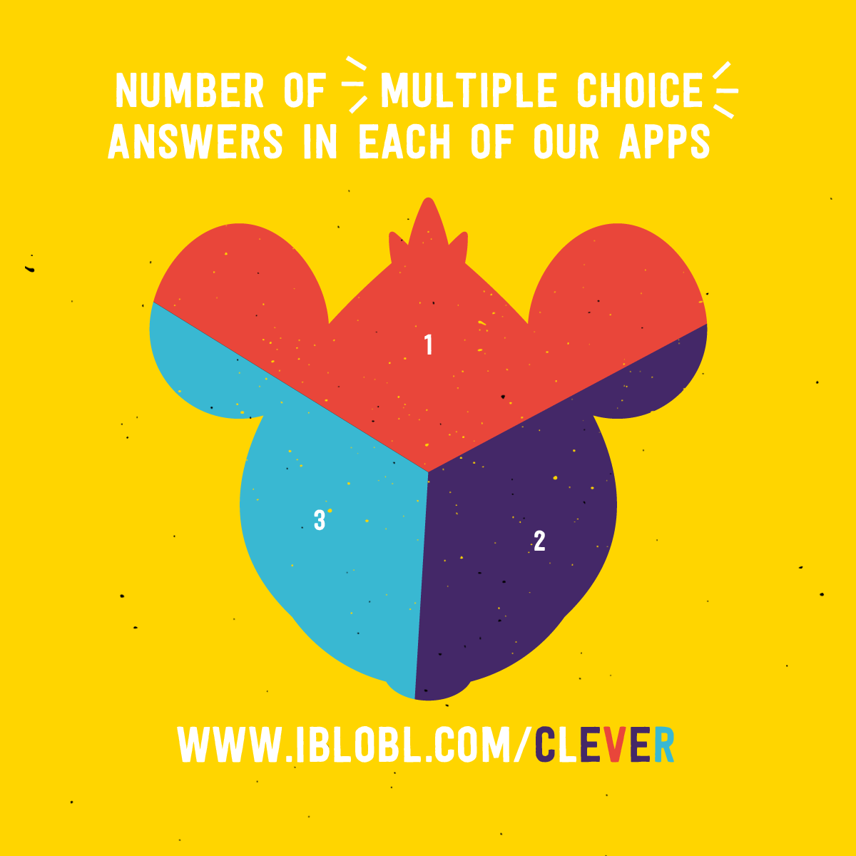 Number of multiple questions Ibbleobble apps