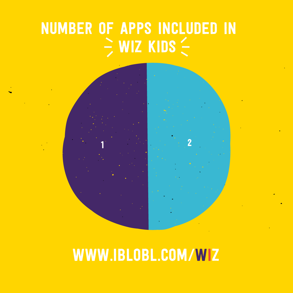 Number of apps in Ibbleobble Wiz Kids