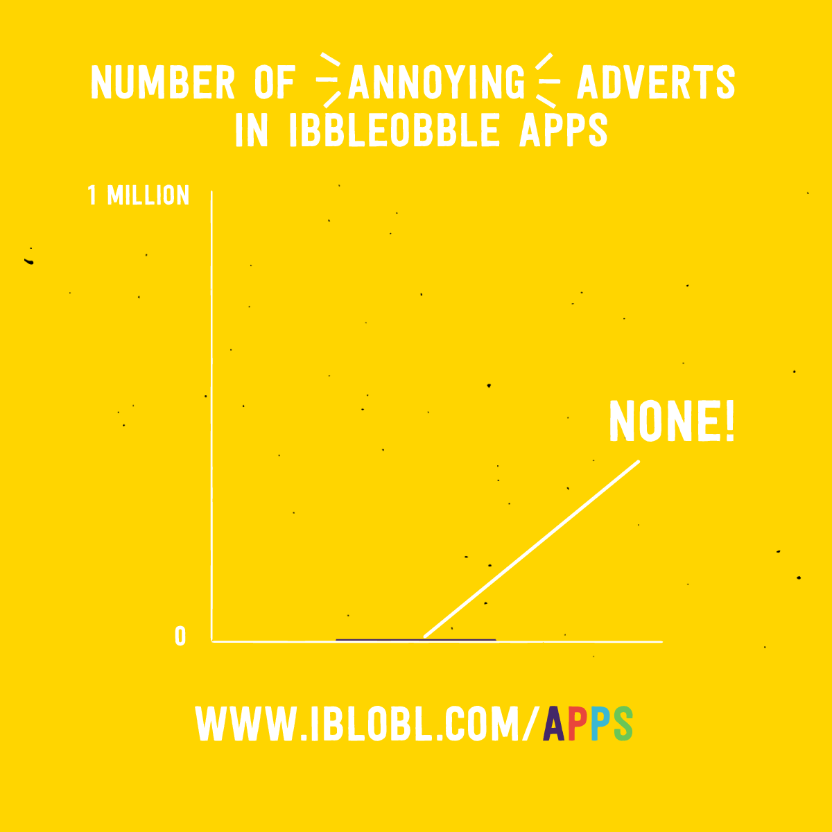 Number of adverts in Ibbleobble apps