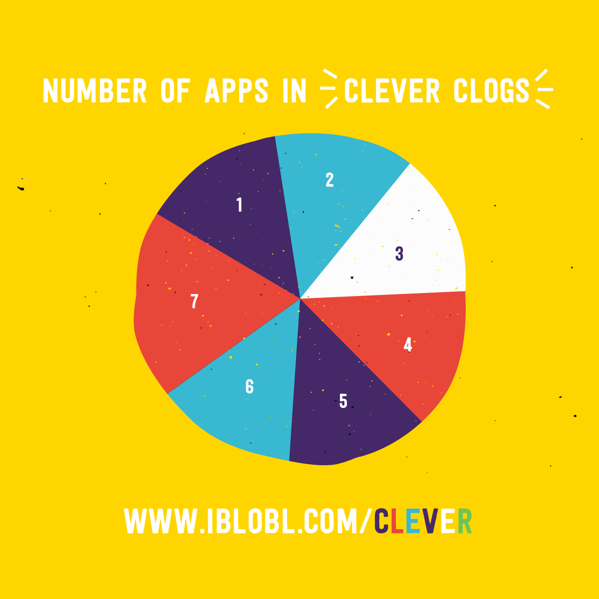 Number of apps in Ibbleobble Cleverclogs